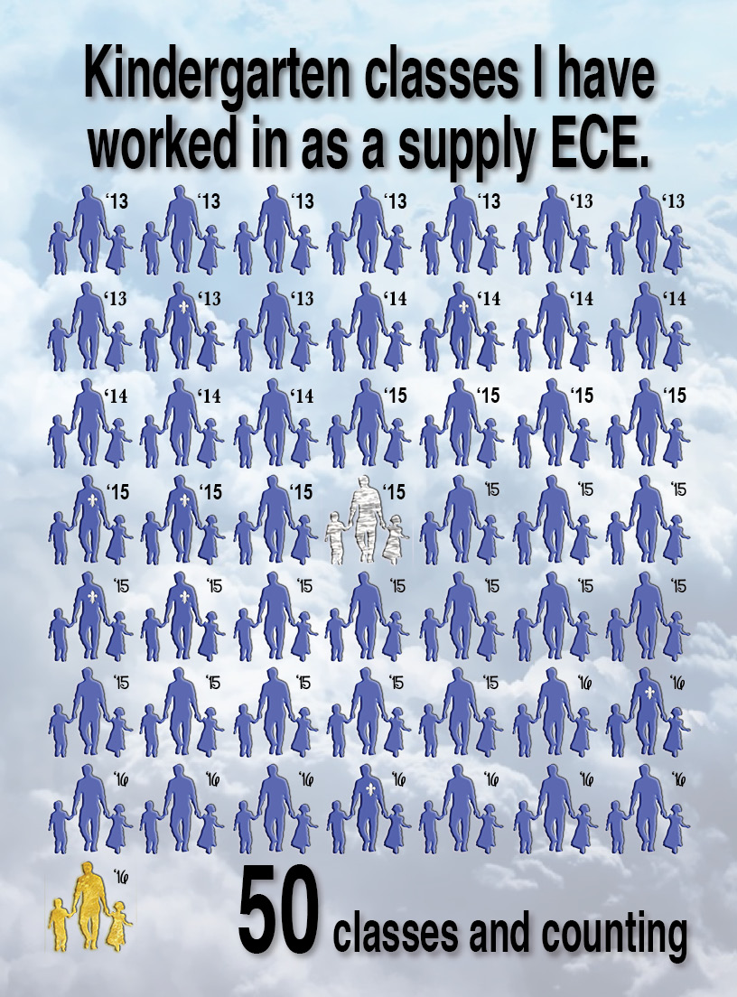 ECE_class_count04